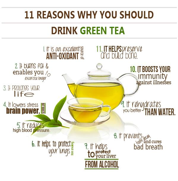 Green Tea Benefits: Healthiest Beverage For Weight Loss, Method to Prepare it at Home